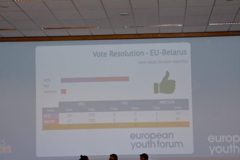 Еўрапейскі моладзевы форум прыняў рэзалюцыю па Беларусі